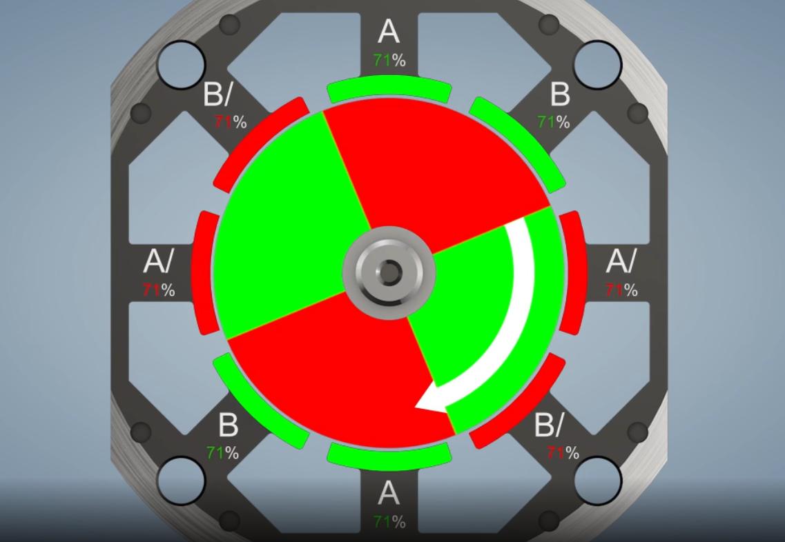 视频演示:步进电机工作原理