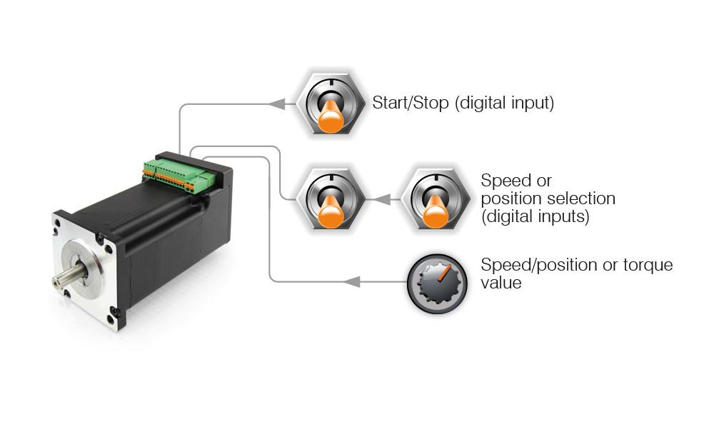 IO控制系统归零和电机运行多段定位-独立系统(免PLC)范例程序